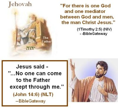 Yahweh (One & Only True God) Yeshua (Only Way To God)